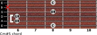 Cm#5 for guitar on frets 8, 6, 6, 8, x, 8
