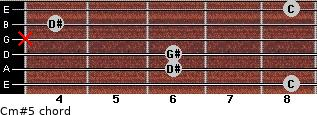 Cm#5 for guitar on frets 8, 6, 6, x, 4, 8