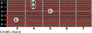 Cm#5 for guitar on frets x, 3, x, 5, 4, 4
