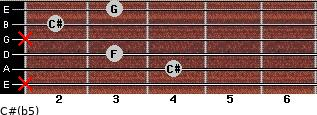 C#(b5) for guitar on frets x, 4, 3, x, 2, 3