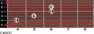 C#(b5) for guitar on frets x, 4, 5, 6, 6, x