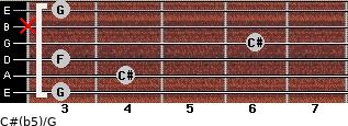 C#(b5)/G for guitar on frets 3, 4, 3, 6, x, 3