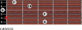 C#(b5)/G for guitar on frets 3, x, 3, 0, 2, 1