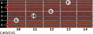 C#(b5)/G for guitar on frets x, 10, 11, 12, x, 13