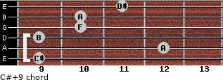 C#+9 for guitar on frets 9, 12, 9, 10, 10, 11