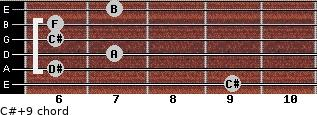 C#+9 for guitar on frets 9, 6, 7, 6, 6, 7