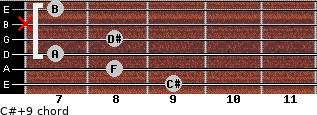 C#+9 for guitar on frets 9, 8, 7, 8, x, 7