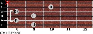 C#+9 for guitar on frets 9, 8, 9, 8, 10, x