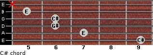 C#- for guitar on frets 9, 7, 6, 6, 5, x