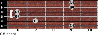C#- for guitar on frets 9, 7, 6, 6, 9, 9