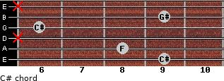 C# for guitar on frets 9, 8, x, 6, 9, x
