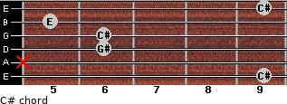 C#- for guitar on frets 9, x, 6, 6, 5, 9