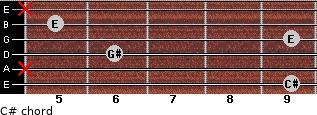 C#- for guitar on frets 9, x, 6, 9, 5, x