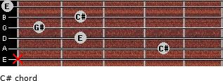C#- for guitar on frets x, 4, 2, 1, 2, 0