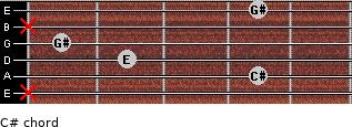 C#- for guitar on frets x, 4, 2, 1, x, 4