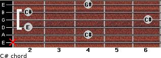 C#- for guitar on frets x, 4, 2, 6, 2, 4