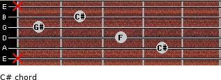C# for guitar on frets x, 4, 3, 1, 2, x