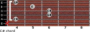 C#- for guitar on frets x, 4, 6, 6, 5, 4