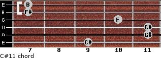 C#11 for guitar on frets 9, 11, 11, 10, 7, 7