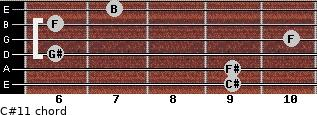 C#11 for guitar on frets 9, 9, 6, 10, 6, 7