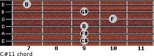 C#11 for guitar on frets 9, 9, 9, 10, 9, 7