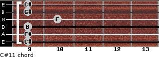 C#11 for guitar on frets 9, 9, 9, 10, 9, 9