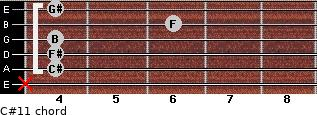 C#11 for guitar on frets x, 4, 4, 4, 6, 4