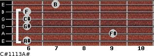 C#11/13/A# for guitar on frets 6, 9, 6, 6, 6, 7