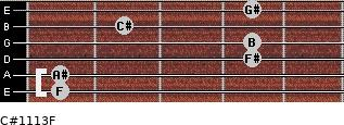 C#11/13/F for guitar on frets 1, 1, 4, 4, 2, 4