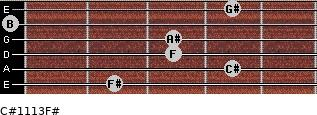 C#11/13/F# for guitar on frets 2, 4, 3, 3, 0, 4