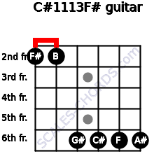 C#11/13/F# for guitar on frets 2, 2, 6, 6, 6, 6