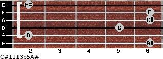 C#11/13b5/A# for guitar on frets 6, 2, 5, 6, 6, 2