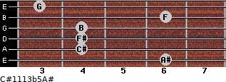 C#11/13b5/A# for guitar on frets 6, 4, 4, 4, 6, 3