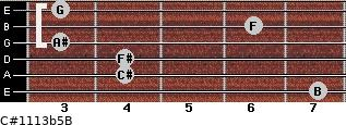 C#11/13b5/B for guitar on frets 7, 4, 4, 3, 6, 3