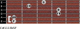 C#11/13b5/F for guitar on frets 1, 1, 4, 4, 2, 3
