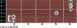 C#11/13b5/F# for guitar on frets 2, 2, 5, 6, 6, 6