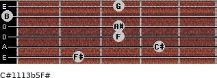 C#11/13b5/F# for guitar on frets 2, 4, 3, 3, 0, 3