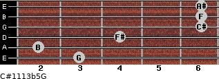 C#11/13b5/G for guitar on frets 3, 2, 4, 6, 6, 6