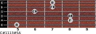 C#11/13#5/A for guitar on frets 5, 8, 8, 6, 7, 7