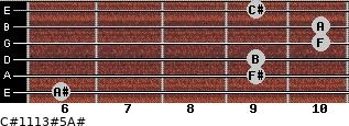 C#11/13#5/A# for guitar on frets 6, 9, 9, 10, 10, 9