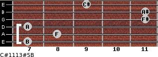 C#11/13#5/B for guitar on frets 7, 8, 7, 11, 11, 9
