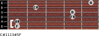 C#11/13#5/F for guitar on frets 1, 1, 4, 4, 2, 5
