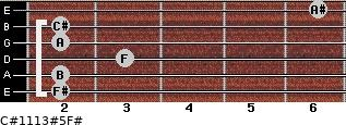 C#11/13#5/F# for guitar on frets 2, 2, 3, 2, 2, 6