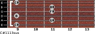 C#11/13sus for guitar on frets 9, 11, 9, 11, 11, 9