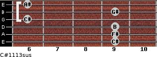 C#11/13sus for guitar on frets 9, 9, 9, 6, 9, 6