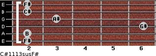 C#11/13sus/F# for guitar on frets 2, 2, 6, 3, 2, 2
