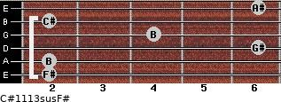 C#11/13sus/F# for guitar on frets 2, 2, 6, 4, 2, 6