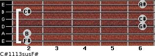 C#11/13sus/F# for guitar on frets 2, 2, 6, 6, 2, 6