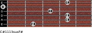 C#11/13sus/F# for guitar on frets 2, 4, 4, 3, 0, 4