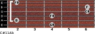 C#11/Ab for guitar on frets 4, 2, 4, 6, 6, 2
